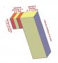 binding+purfling-3D